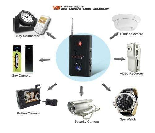 Thiết bị phát hiện máy nghe lén CC308 là sự lựa chọn mà mọi khách hàng không nên bỏ qua.